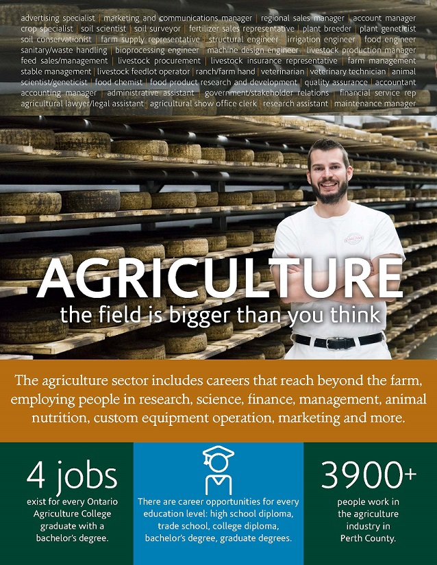 Agriculture career card 1