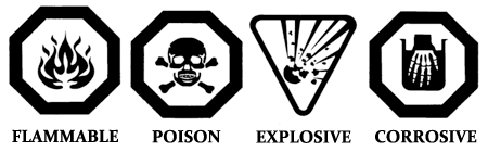 Household hazardous waste symbols
